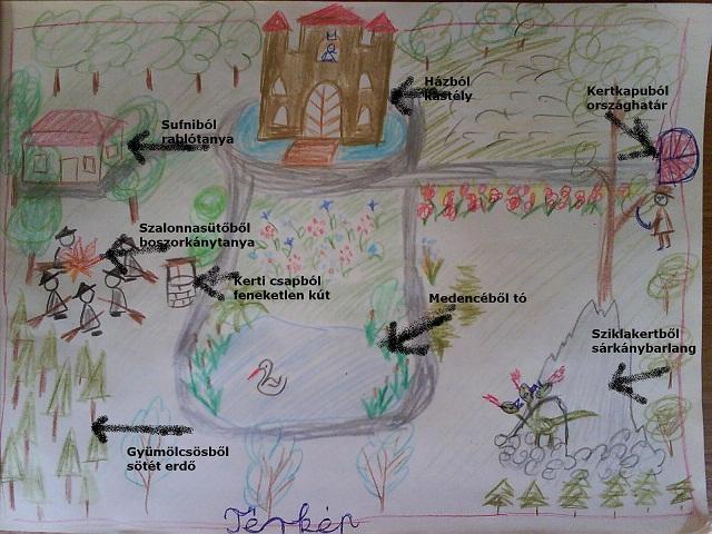 kincses térkép készítése Kincskeresés a szabadban | debrecen.imami.hu