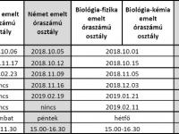 Nyílt nap a Pécsi Apáczai Csere János Általános Iskola, Gimnázium, Kollégium, Alapfokú Művészeti Iskolában klónja